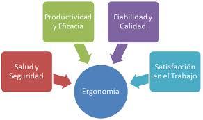 Ergonomia SPORTME1