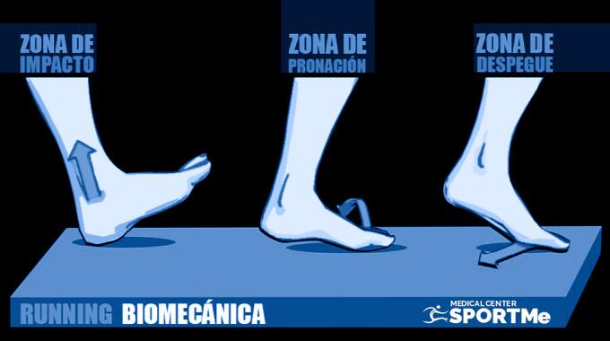 biomecanica_marcha