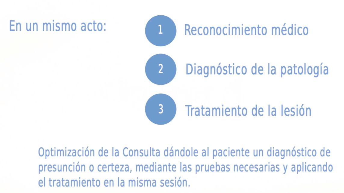 Atención medica integral con resolución en acto único.La esencia de SportMe